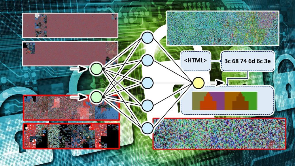 Computer vision and deep learning provide new ways to detect cyber threats